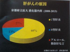 03経口2剤医療講演会